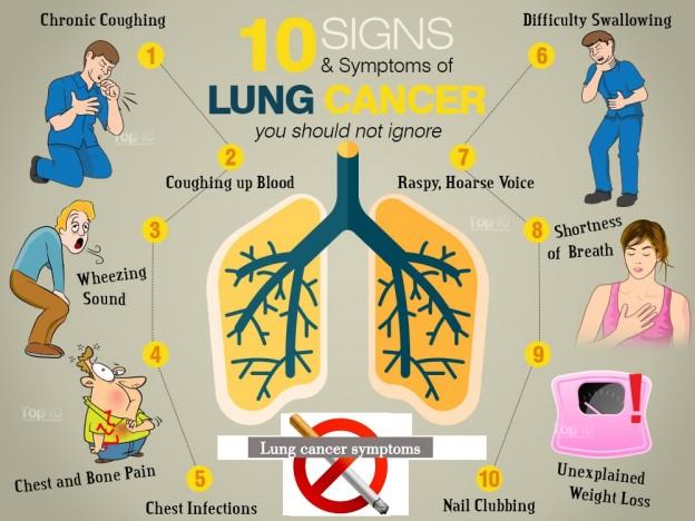 Lung Cancer, Mesothelioma, and Asbestos