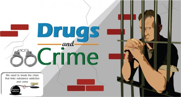 How much crime is drug related?