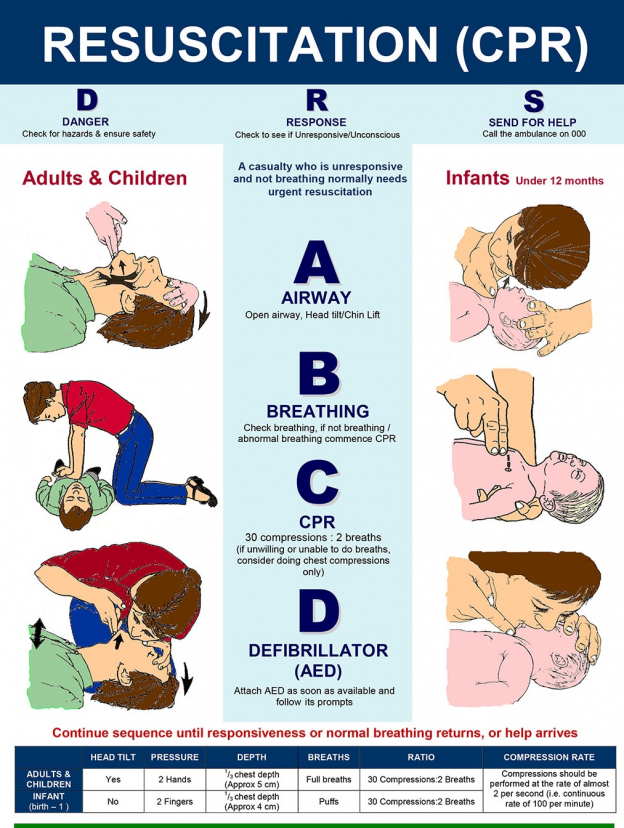 CPR: Learn how to administer this technique and save lives.