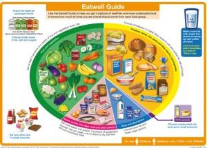 Eatwell guide 2016 FINAL MAR23